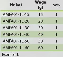 AMFA01-1L-15 aperio King ripper Tabela