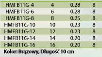 Tabela HMFB211G